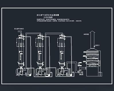 湖南氯化氢气体回收制盐酸设备
